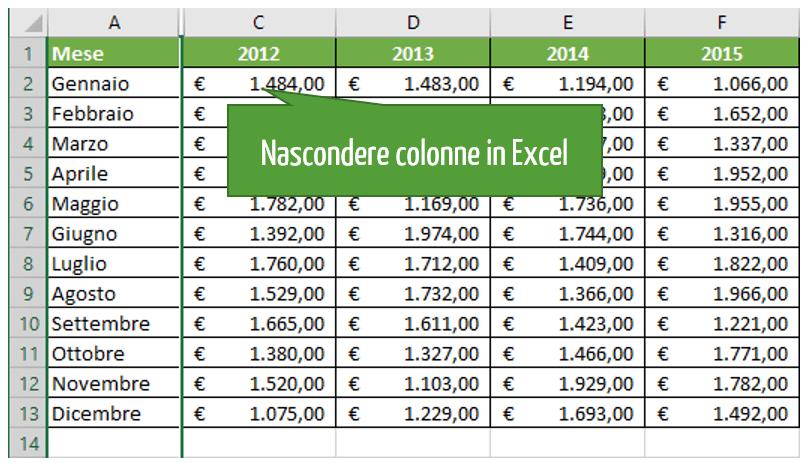 Come nascondere colonne in Excel