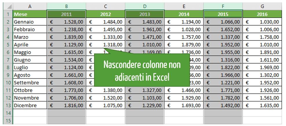 Come nascondere colonne non adiacenti in Excel
