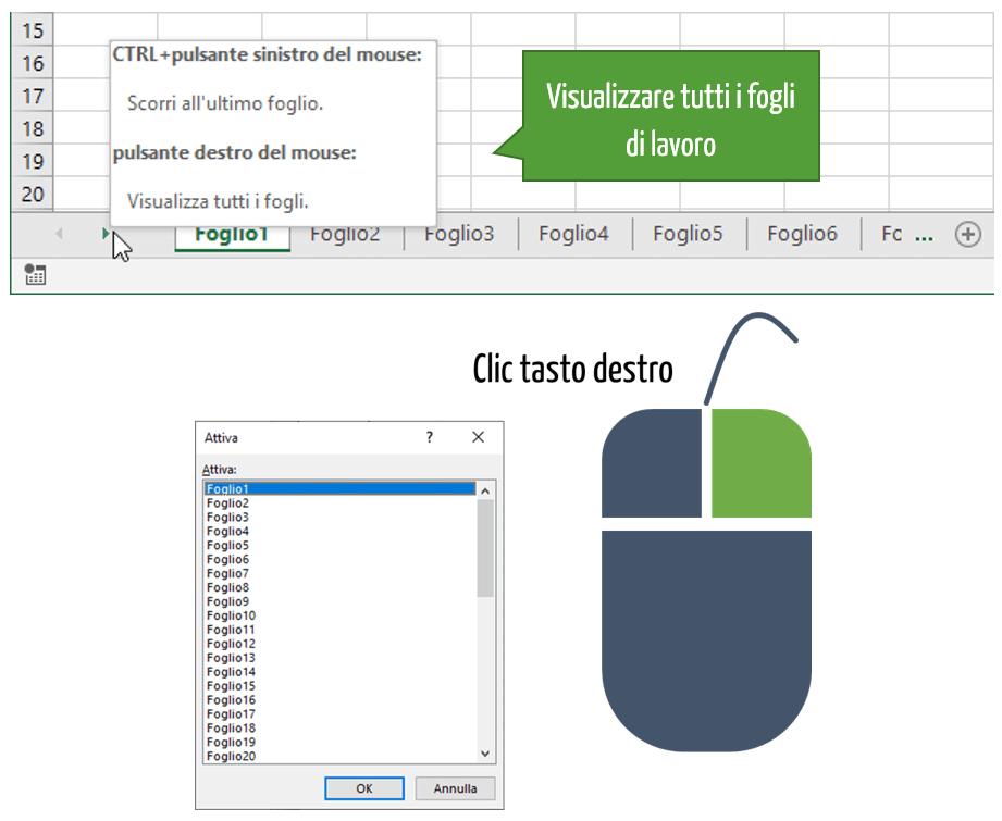 Visualizzare tutti i fogli di lavoro Excel