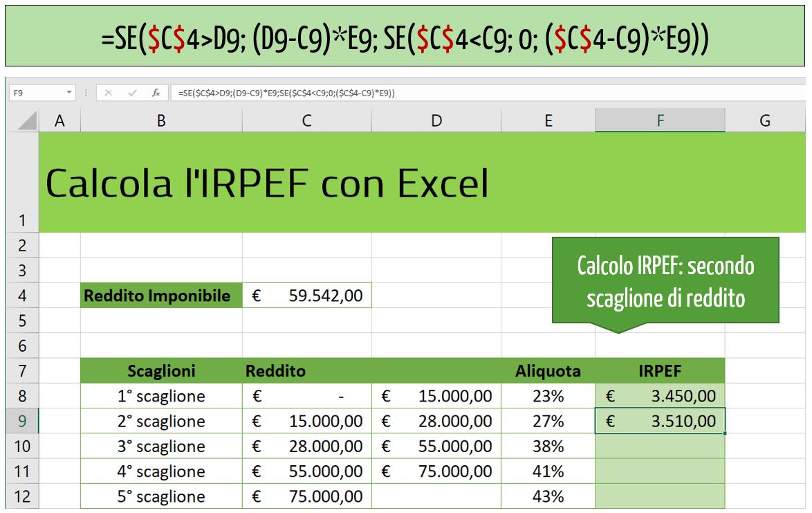Come si calcola IRPEF