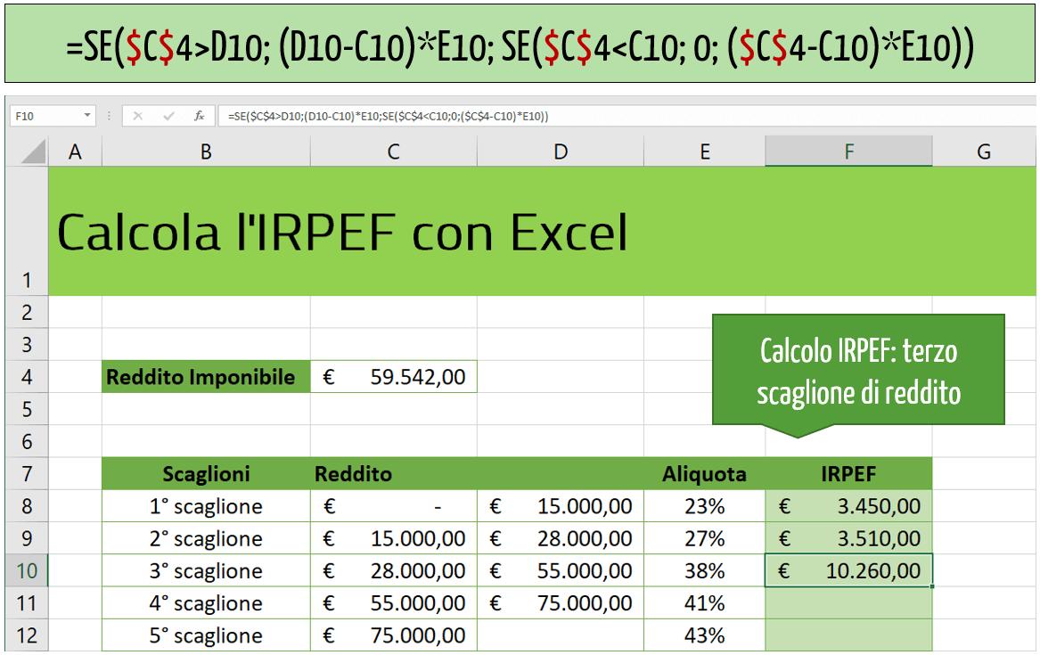 Calcolo IRPEF: terzo scaglione di reddito