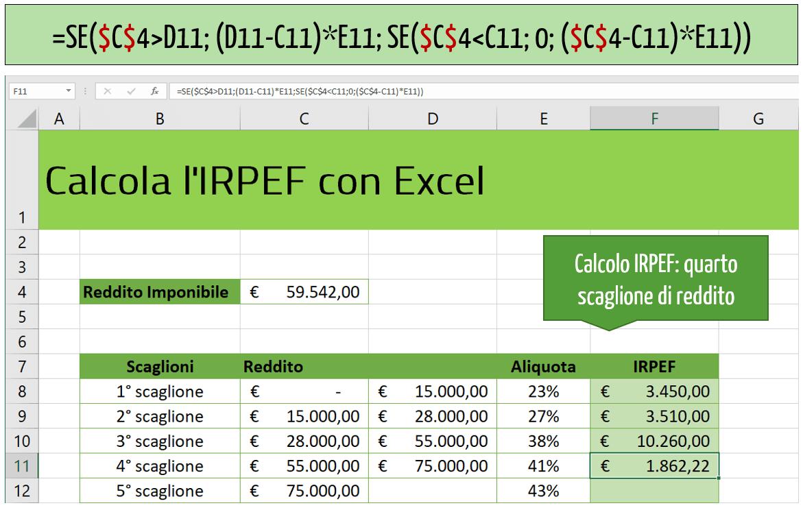 Calcolo IRPEF: quarto scaglione di reddito