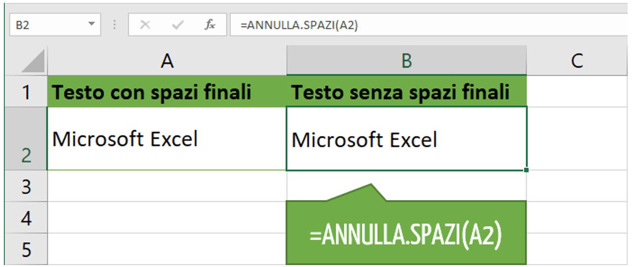 Come utilizzare la funzione ANNULLA.SPAZI Excel