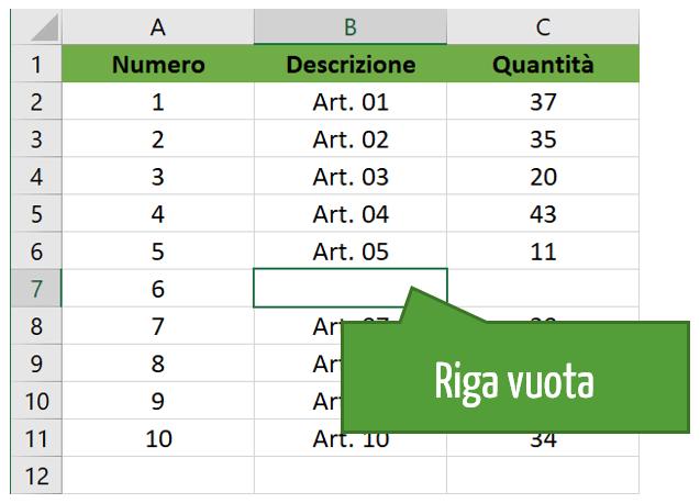 funzione RIF.RIGA