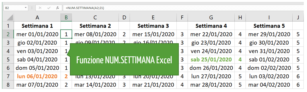 Funzione NUM.SETTIMANA Excel