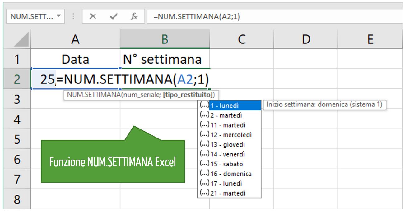 La sintassi della funzione Numero settimana Excel