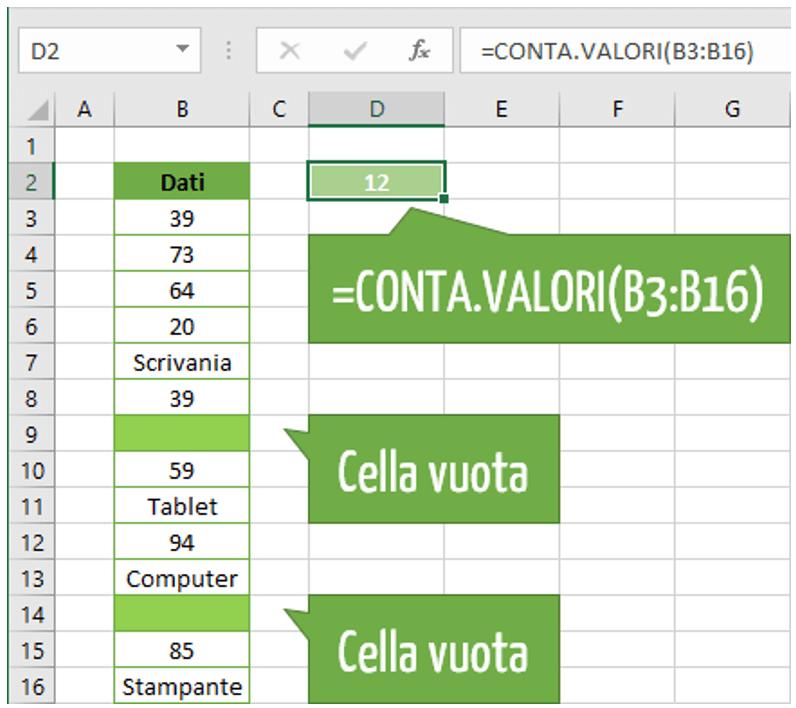 Funzione CONTA.VALORI Excel |  celle vuote
