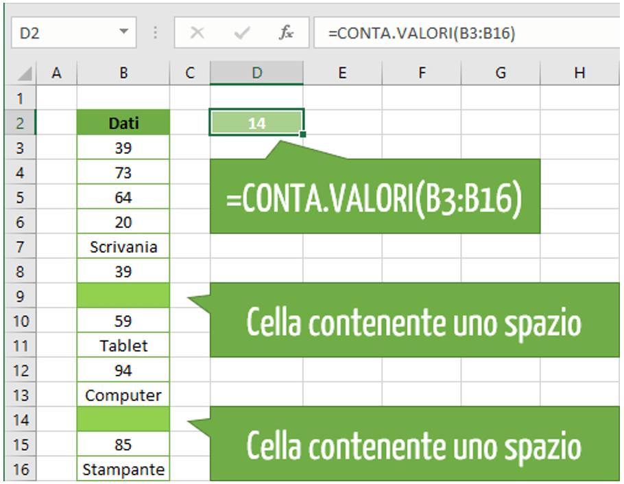 Funzione CONTA.VALORI Excel: contare le celle con gli spazi