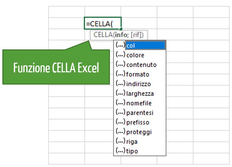 Funzione CELLA Excel