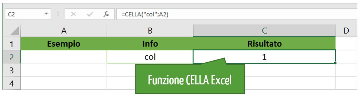 Esempi di utilizzo delle funzioni Excel