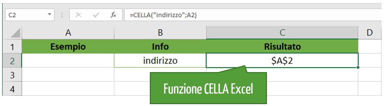 Esempi di utilizzo delle funzioni in Excel