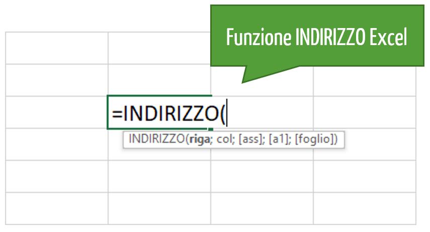 Excel INDIRIZZO | La sintassi della funzione INDIRIZZO Excel