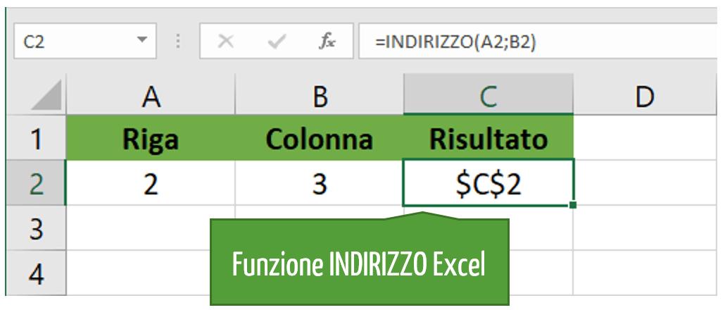 Come utilizzare la funzione INDIRIZZO Excel