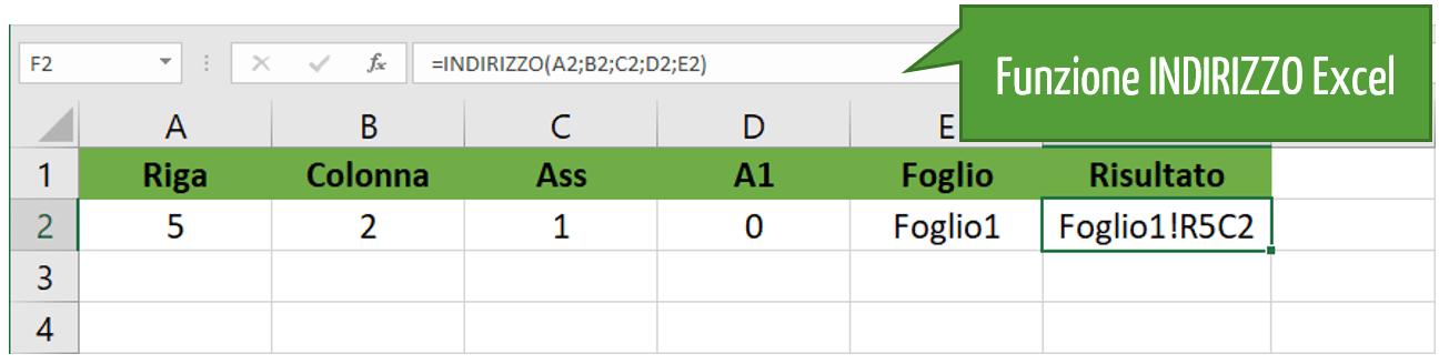 Excel INDIRIZZO | Come utilizzare la funzione