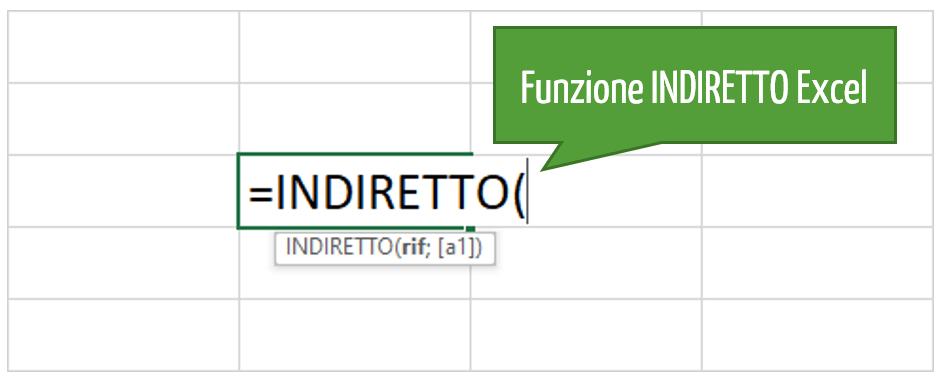 funzione INDIRETTO Excel