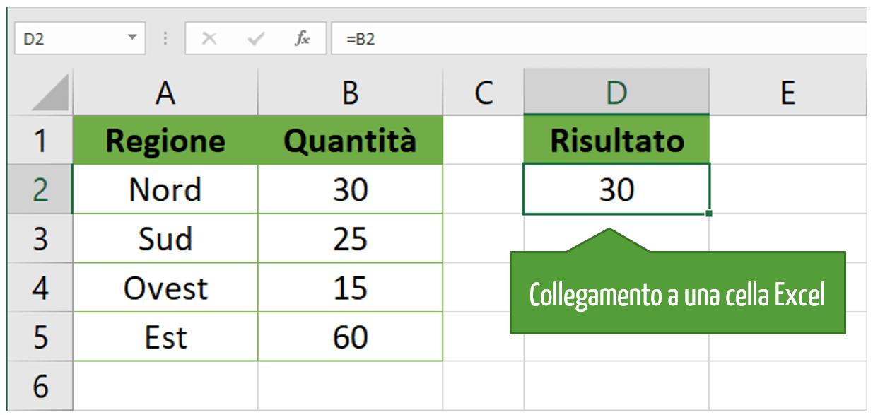 Collegamento a una cella Excel
