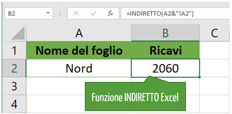 Excel Indiretto