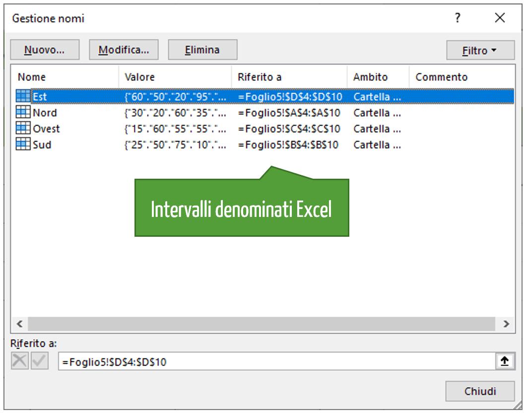 intervalli denominati Excel