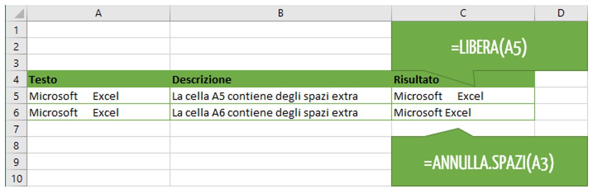 Quando utilizzare la funzione LIBERA | Excel caratteri speciali