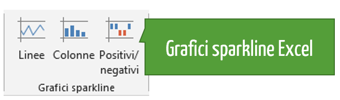 grafici sparkline Excel