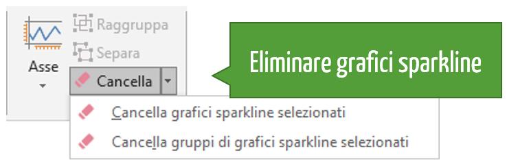Come eliminare i grafici sparkline