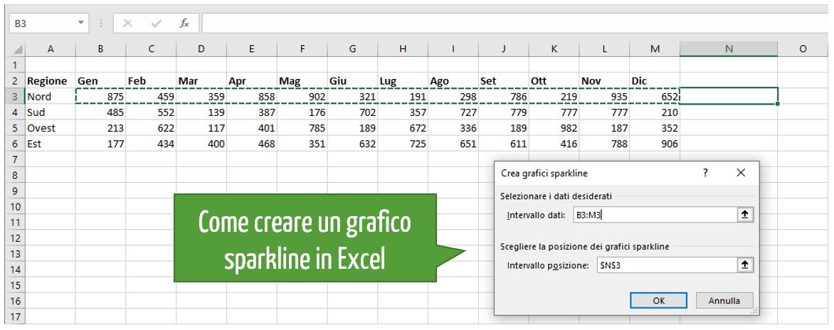 Come creare un grafico sparkline in Excel