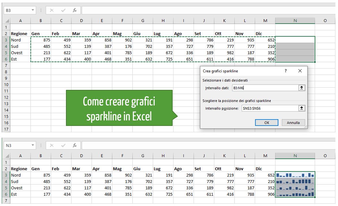 Come creare un grafici sparkline in Excel