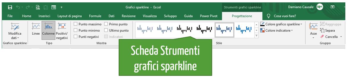 scheda contestuale Progettazione degli Strumenti grafici sparkline