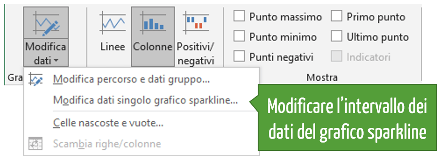 Modificare l'intervallo dei dati del grafico