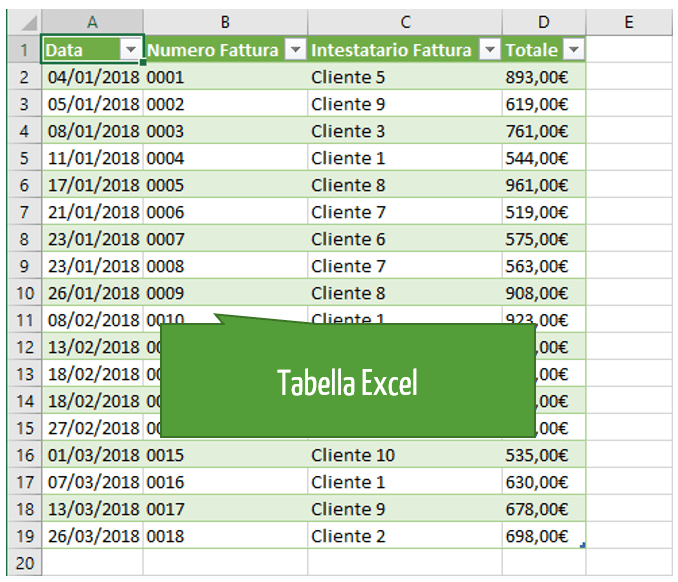 come convertire file pdf in excel | Tabella Excel | convertitore da pdf a Excel con Power Query