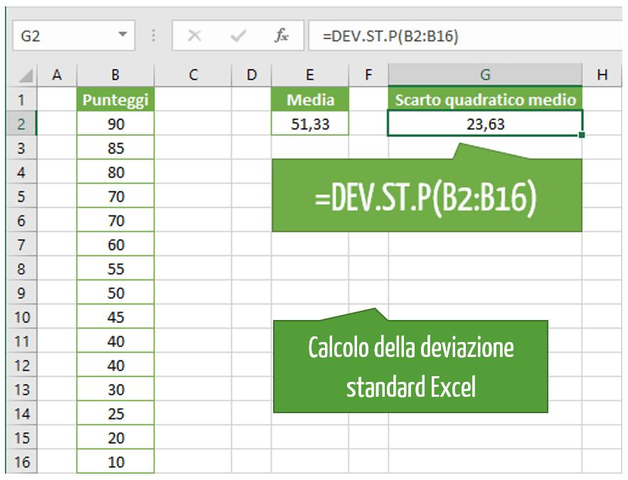 deviazione standard esempio