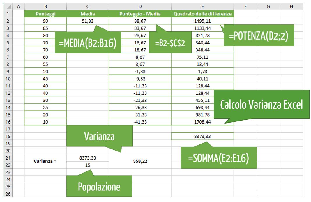 varianza Excel | Calcolo Varianza