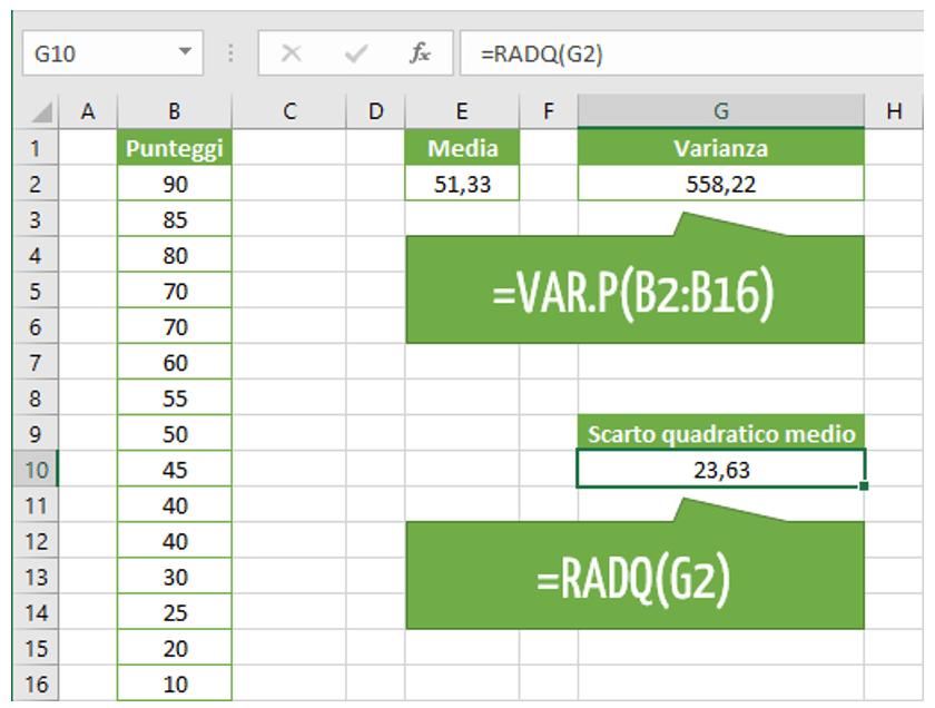 Calcolo varianza in Excel