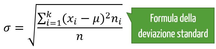 varianza formula | Varianza Excel