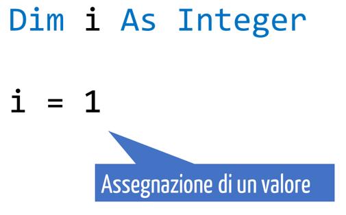 Come assegnare un valore a una variabile Excel