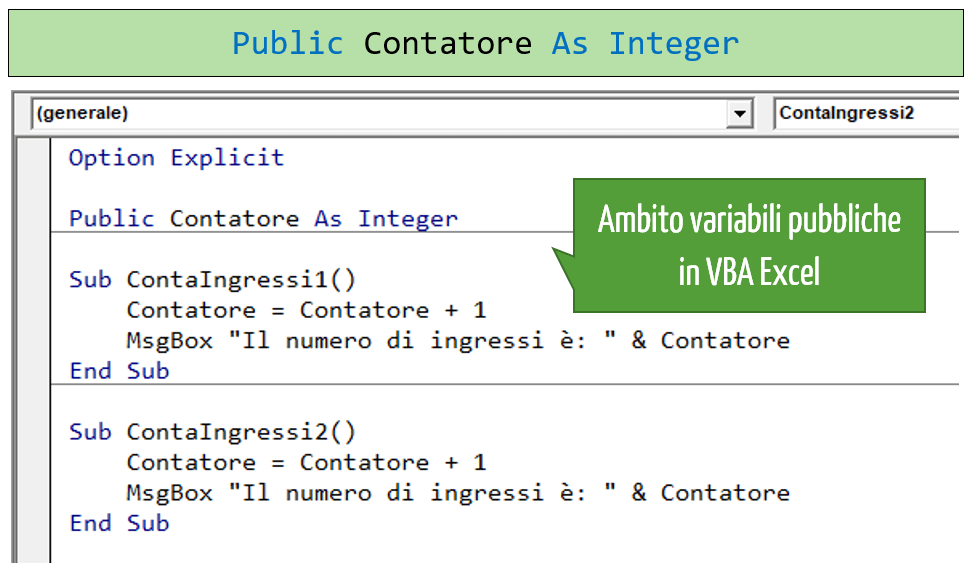 Ambito variabili pubbliche in VBA Excel