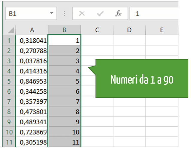 sorteggio numeri casuali | estrazioni casuali