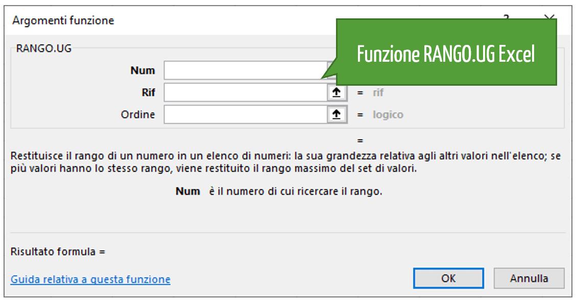 La sintassi della funzione RANGO.UG Excel