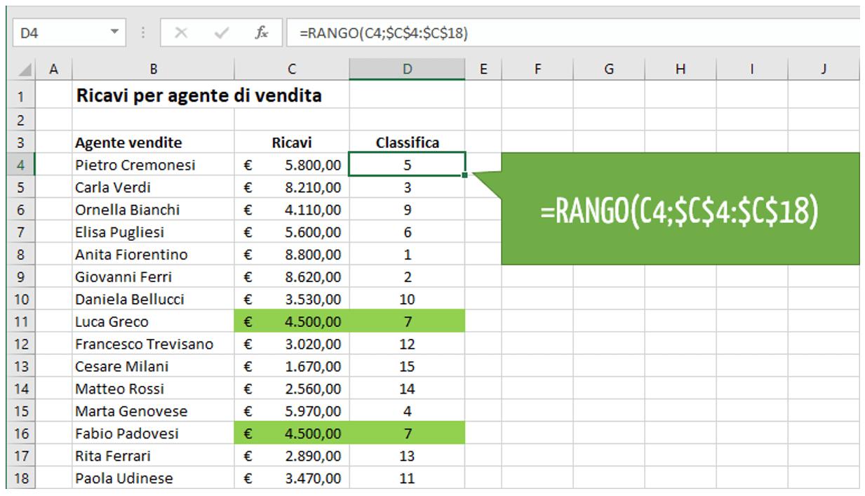 Come creare una classifica Excel automatica con le funzioni RANGO