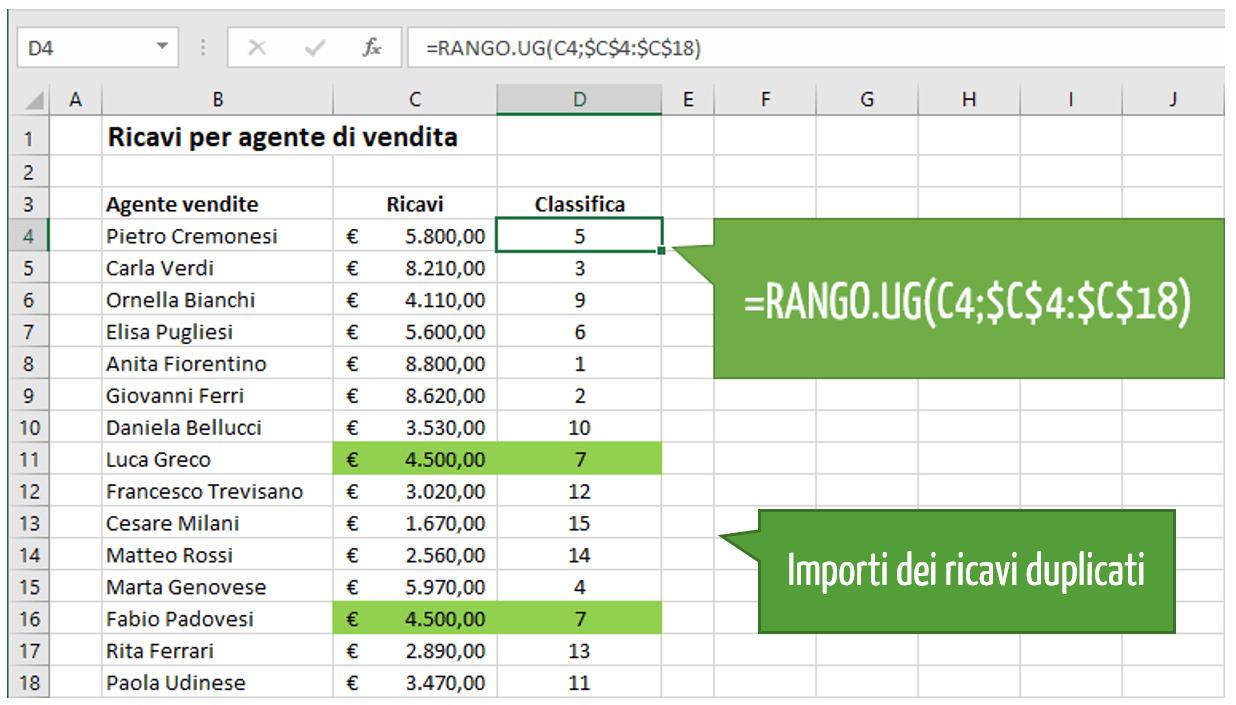 funzione RANGO.UG Excel | classifica Excel