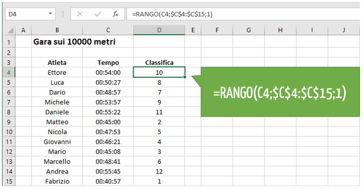 Classifica Excel sulla base dei risultati di una gara
