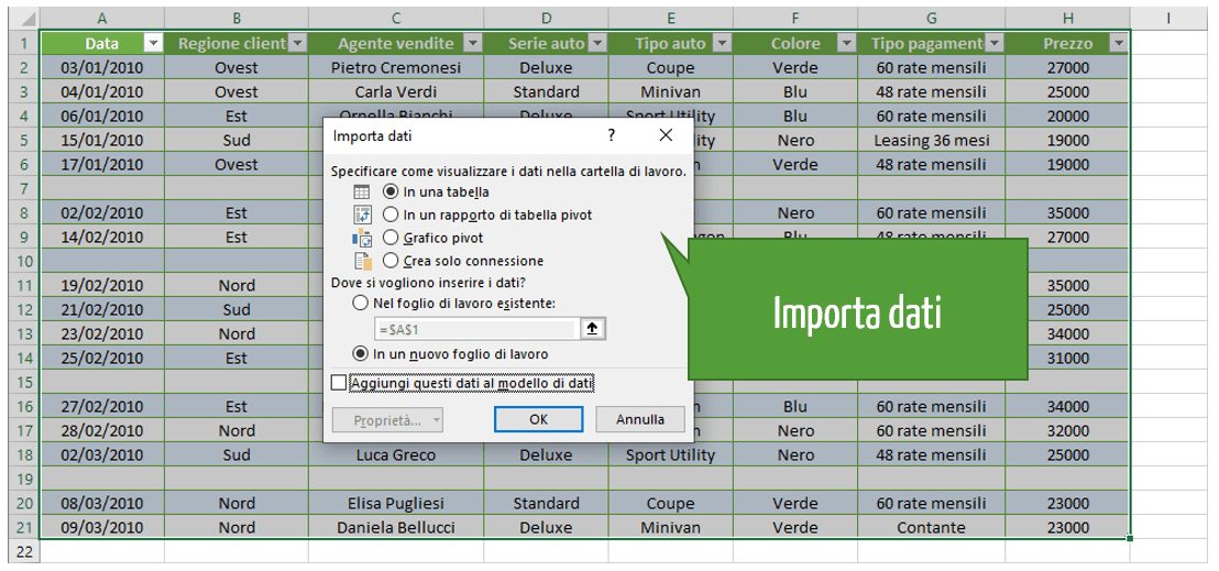 Importa dati in foglio Excel