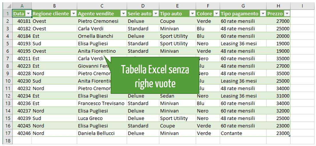 Tabella Excel senza righe vuote
