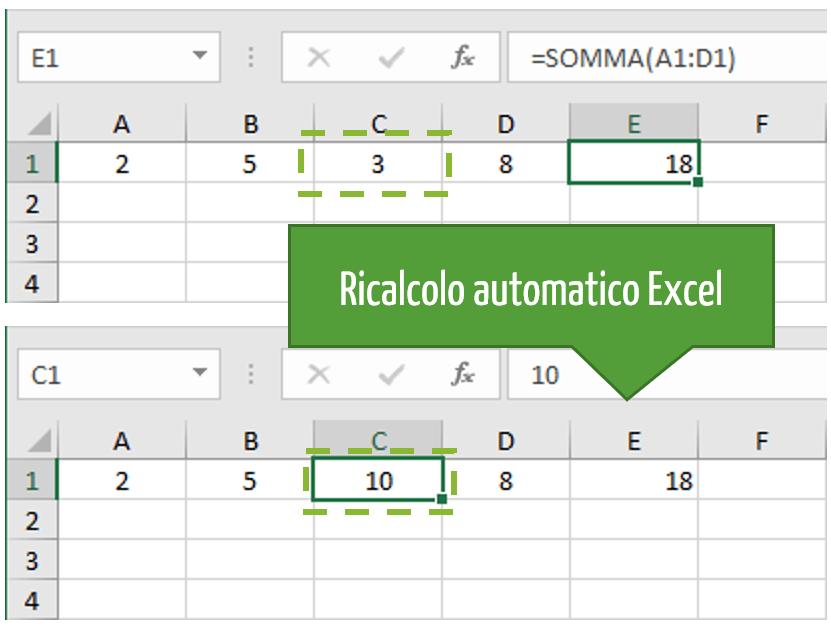 Cos'è il ricalcolo automatico Excel
