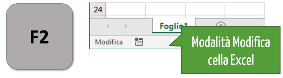 Modalità modifica della Excel