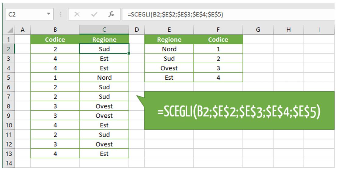 Funzione SCEGLI Excel