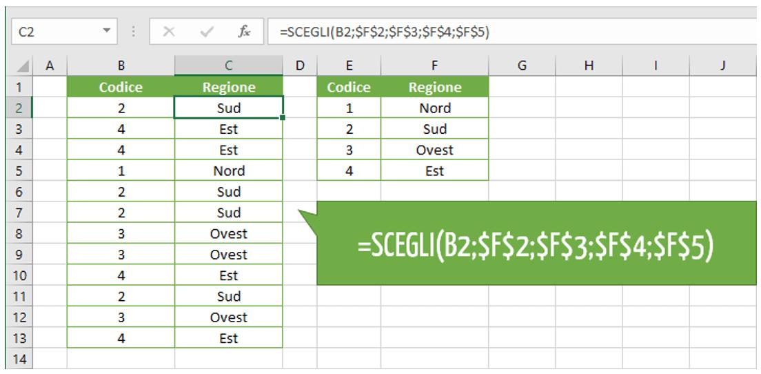 Utilizzare la funzione SCEGLI con un riferimento di cella