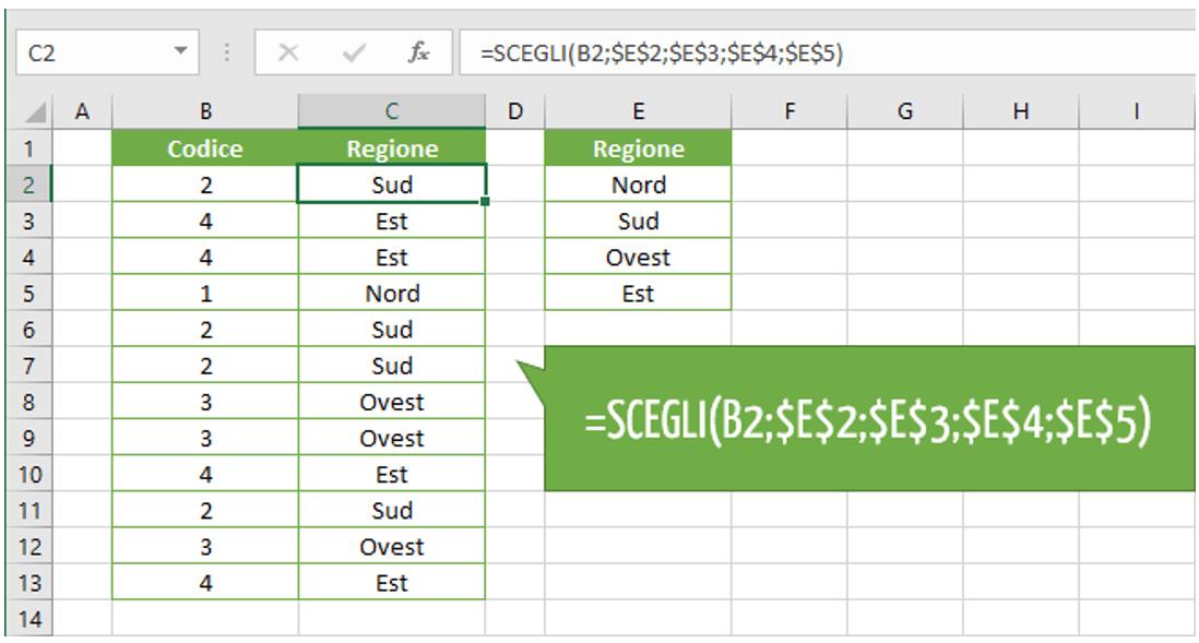 Funzione SCEGLI e funzione CERCA VERT Excel a confronto