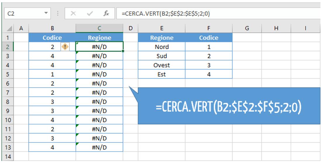 funzione CERCA VERT Excel