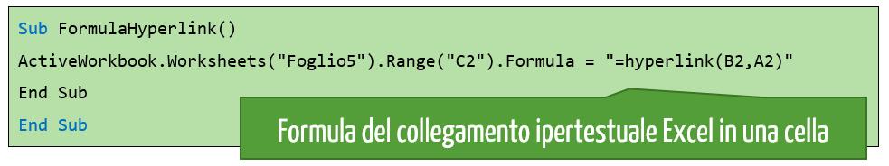 Come inserire la formula del collegamento ipertestuale in una cella utilizzando VBA